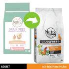 Nutro Grain Free Adult с курицей