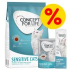 Probierset Concept for Life Sensitive