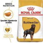Royal Canin Breed Hondenvoer - Rottweiler Adult