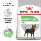 Royal Canin CCN Digestive Care Mini