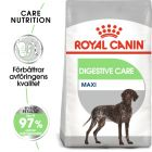 Royal Canin CCN Maxi Digestive Care