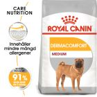 Royal Canin CCN Medium Dermacomfort