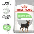 Royal Canin CCN Mini Digestive Care