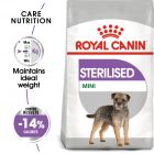 Royal Canin CCN Sterilised Mini Hrană uscată