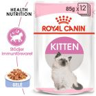 Royal Canin Kitten Instinctive i gelé