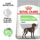 Royal Canin Maxi Digestive Care