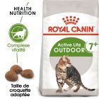 Royal Canin Active Life Outdoor 7+ pour chat