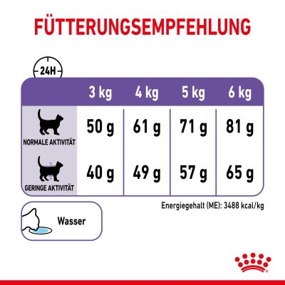 Royal Canin Appetite Control Care pour chat
