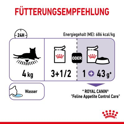 Royal Canin Appetite Control in Gravy