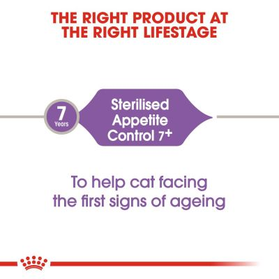 Royal Canin Appetite Control Sterilised 7+ Cat