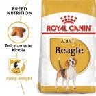 Royal Canin Breed Beagle Adult Hrană uscată