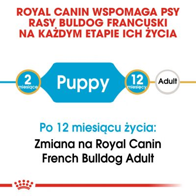 Royal Canin Breed French Bulldog Puppy