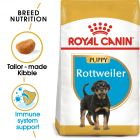 Royal Canin Breed Rottweiler Puppy Hrană uscată