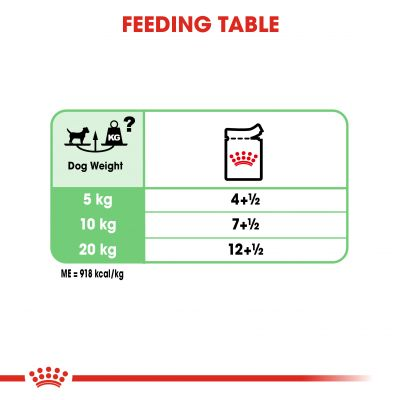 Royal Canin Care Nutrition Wet Digestive Care