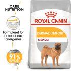 Royal Canin CCN Dermacomfort Medium