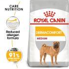 Royal Canin CCN Dermacomfort Medium Hrană uscată
