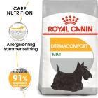Royal Canin CCN Dermacomfort Mini