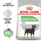 Royal Canin CCN Digestive Care Mini Hrană uscată