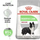 Royal Canin CCN Medium Digestive Care