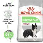 Royal Canin CCN Medium Digestive Care