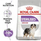 Royal Canin CCN Sterilised Medium Hrană uscată