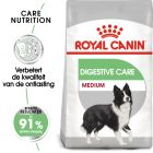 Royal Canin Digestive Care Medium Hondenvoer
