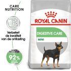 Royal Canin Digestive Care Mini Hondenvoer