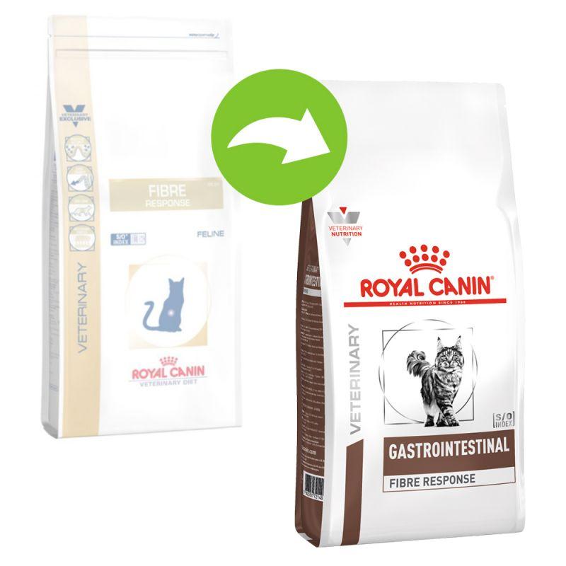 Royal Canin Fibre Response Veterinary Diet