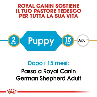 Royal Canin German Shepherd Puppy