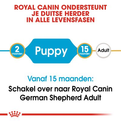 Royal Canin German Shepherd Puppy - Hondenvoer