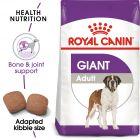 Royal Canin Giant Adult Hrană uscată