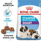 Royal Canin Giant Starter - Mother & Babydog