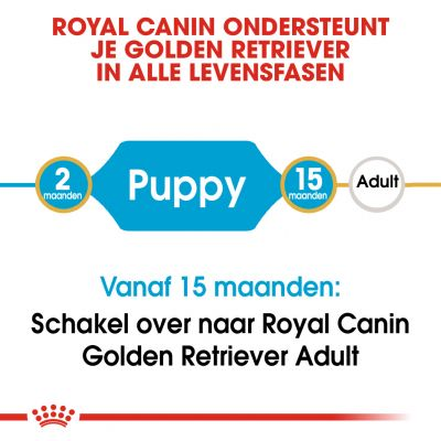 Royal Canin Golden Retriever Puppy - Hondenvoer