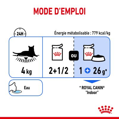 Royal Canin Indoor Sterilised en mousse
