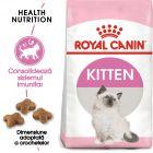 Royal Canin Kitten Hrană uscată