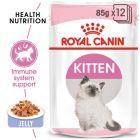 Royal Canin Kitten Instinctive σε Ζελέ