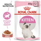 Royal Canin Kitten Instinctive în sos Hrană umedă