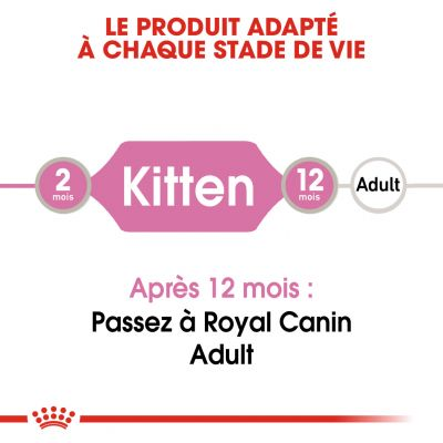 Royal Canin Kitten Loaf en mousse