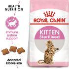 Royal Canin Kitten Sterilised Hrană uscată