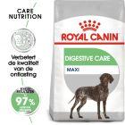 Royal Canin Maxi Digestive Care Hondenvoer