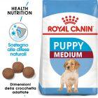 Royal Canin Medium Puppy Crocchette per cani