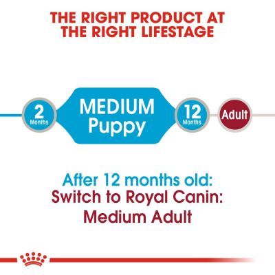 Royal Canin Medium Puppy Hrană umedă