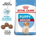 Royal Canin Medium Puppy / Junior pour chien