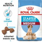 Royal Canin Medium Starter Mother & Babydog Hrană uscată