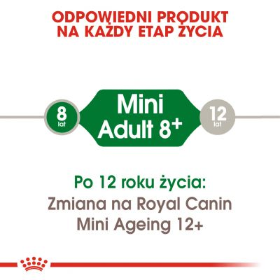 Royal Canin Mini Adult 8+