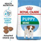 Royal Canin Mini Puppy til særpris!