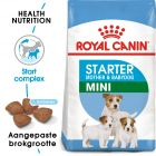 Royal Canin Mini Starter Mother & Babydog Hondenvoer