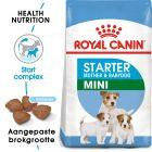 Royal Canin Mini Starter Mother & Babydog Hondenvoer