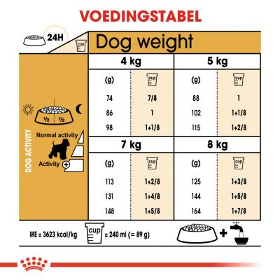 Royal Canin Miniature Schnauzer Adult - Hondenvoer