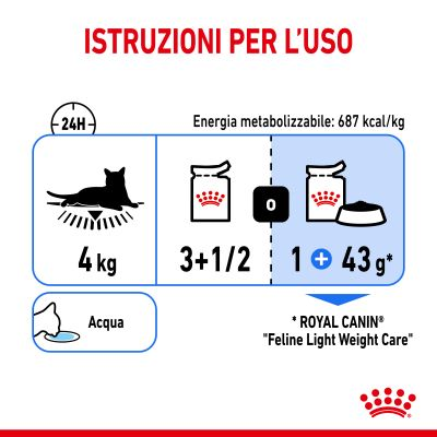 Royal Canin Ultra Light in Gelatina